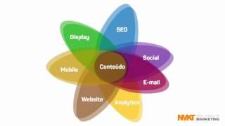 G1- Marketing Hacks Curso Online de Inbound Marketing Rafael Rez 2018
