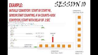 INDUSTRIAL CONVEYOR SYSTEM PROGRAMMING TUTORIAL IN DELTA PLC DVP-SS2   Class 10  BeingGuruElectrical