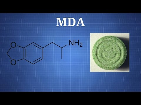MDA: What You Need To Know