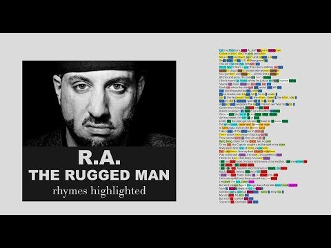R A The Rugged Man On Uncommon Valor