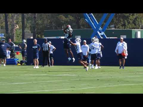 Los Angeles Rams 2018 Training Camp, Day 1.  Lumix GH5