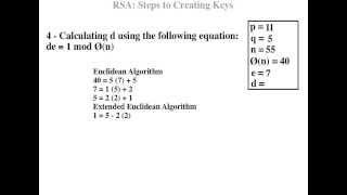 Public Keys Part 2 - RSA Encryption and Decryptions