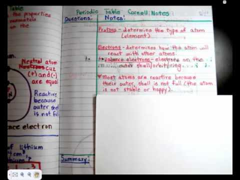 Periodic table cornell notes youtube periodic table cornell notes urtaz Image collections