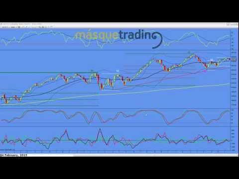 Trading en español Análisis Semanal Futuros MINI NASDAQ (NQ) 25-2-2013