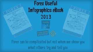 eBook - Forex Useful Infographics 2013
