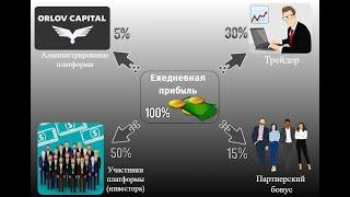 Трейдинг который можно проверить. Концепт Orlov Capital