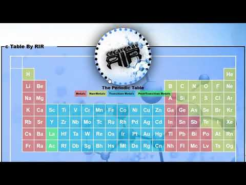 Awesome Periodic Table Using Html And Css    By RIR