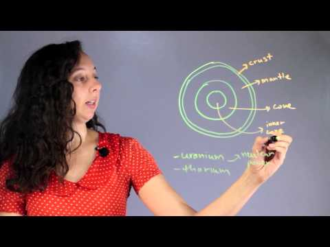 how do relative and radioactive dating work