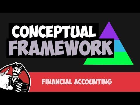 Financial Accounting Conceptual Framework (Financial Accounting Tutorial #12)