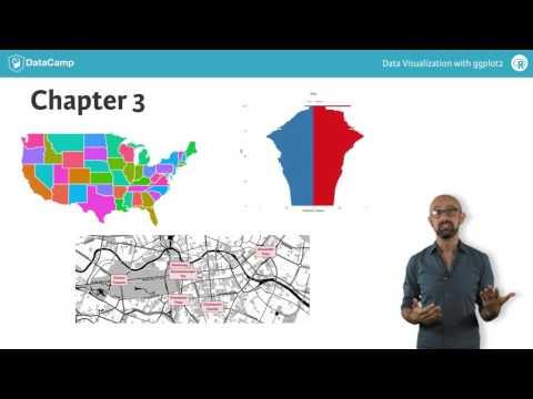 Learn ggplot2 with DataCamp