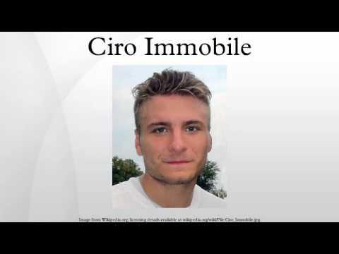 Ciro Immobile