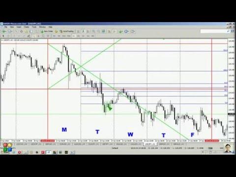 forex-trader-teknik-box-tokboom-3-advance