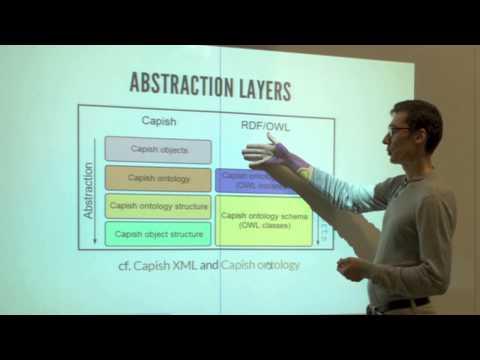 Undercover Semantic Web - Oleg Mirzov
