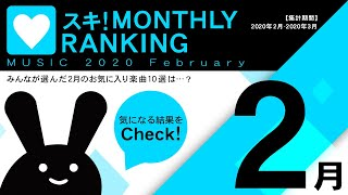BEMANI Fan Site MUSIC 2020  February スキ…