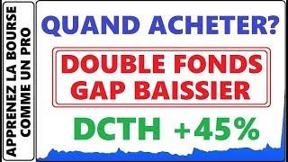QUAND ACHETER NOS ACTIONS? DOUBLE FOND DANS UN GAP BAISSIER DCTH +45% EN 2H30