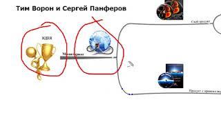 Интернет-предприниматель. Урок №1. Структура интернет-бизнеса. (Сергей  Панферов и Тим Ворон)