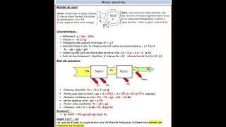 Cour N 05: Glissement (Moteur asynchrone)