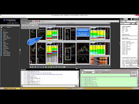 Live Chatroom Video Trading + $2,166 Profit on WDAY Short