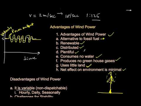Introduction to Wind Energy System