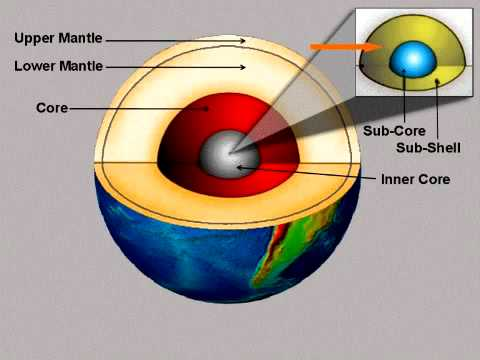 Origin of Earth's Magnetic Field