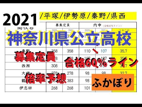 公立 倍率 高校 2021 神奈川 県