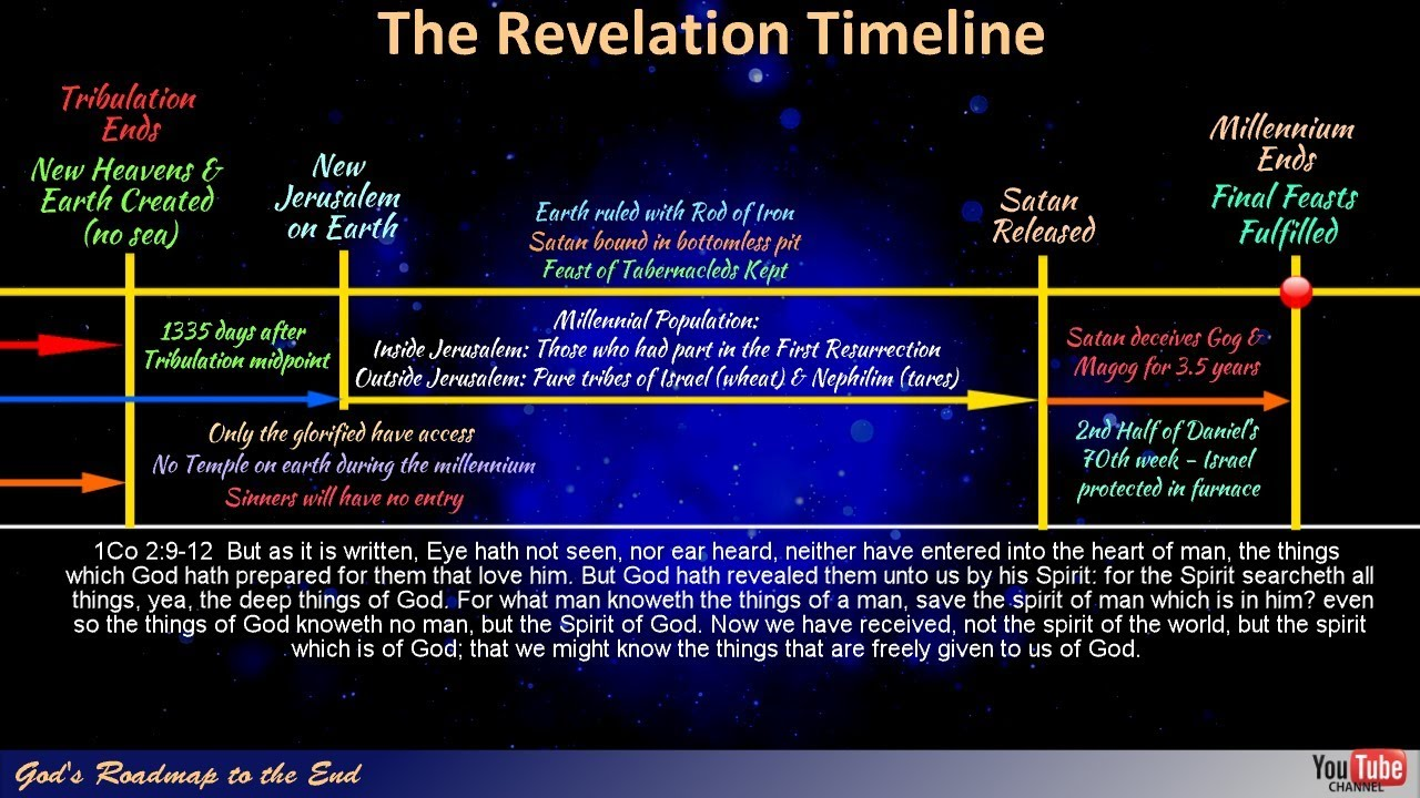 September 23, 2017 - Part 9: The Revelation Timeline