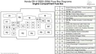 2005 crv fuse box | cow-academy wiring diagram meta |  cow-academy.perunmarepulito.it  cow-academy.perunmarepulito.it