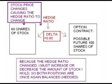 12. Delta and Options Pricing