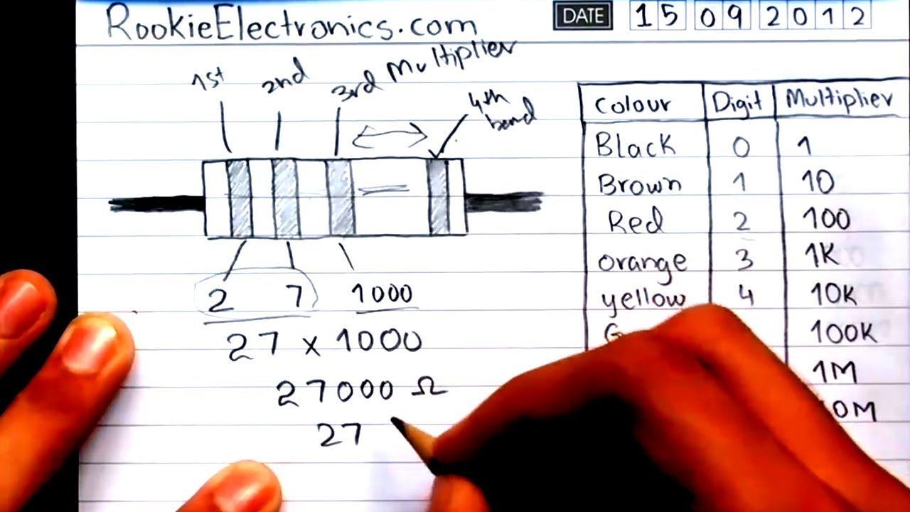 Resistor Color Code Calculator  Electrical Engineering