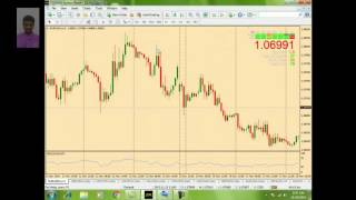 Forex Trading in urdu price action strategy lessons Forex training urdu classes Lesson4