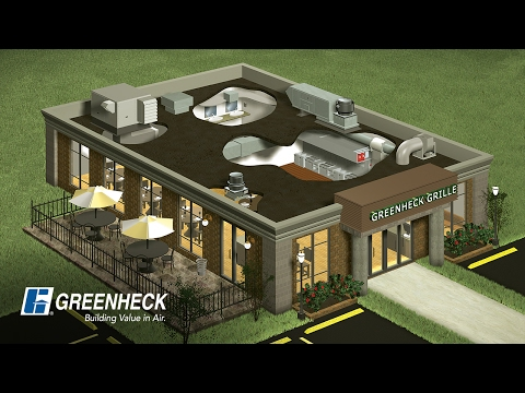Greenheck - Restaurant And Commercial Kitchen Ventilation Systems