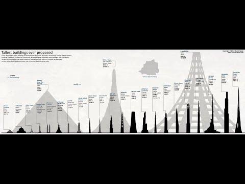 Космический лифт или  башня Циолковского? Как сделать космос ближе.