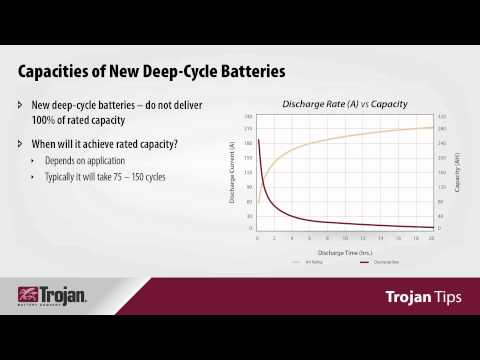 Trojan Tips 7 - Understanding Battery Capacity & Life Expectations
