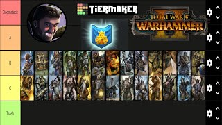 Dwarf Unit Roster Tier Ranking