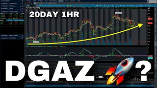 WILL DGAZ CONTINUE TO RISE? NATURAL GAS BREAK DOWN