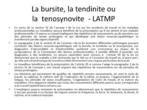 La bursite la tendinite ou la tenosynovite - YouTube