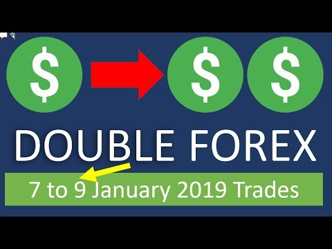 double-your-forex-account-in-1-trade.-view-beginner-forex-trading-examples-&-free-forex-course