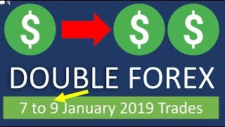 Double Your Forex Account in 1 trade. View Beginner Forex trading examples & free Forex course