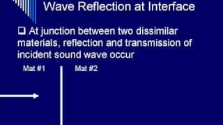 Physics of Diagnostic Ultrasound - Segment Two
