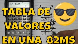TABLAS DE VALORES EN FUNCIONES CON CALCULADORA BÁSICA.