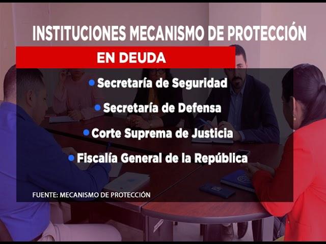 CAH mecanismo de protección