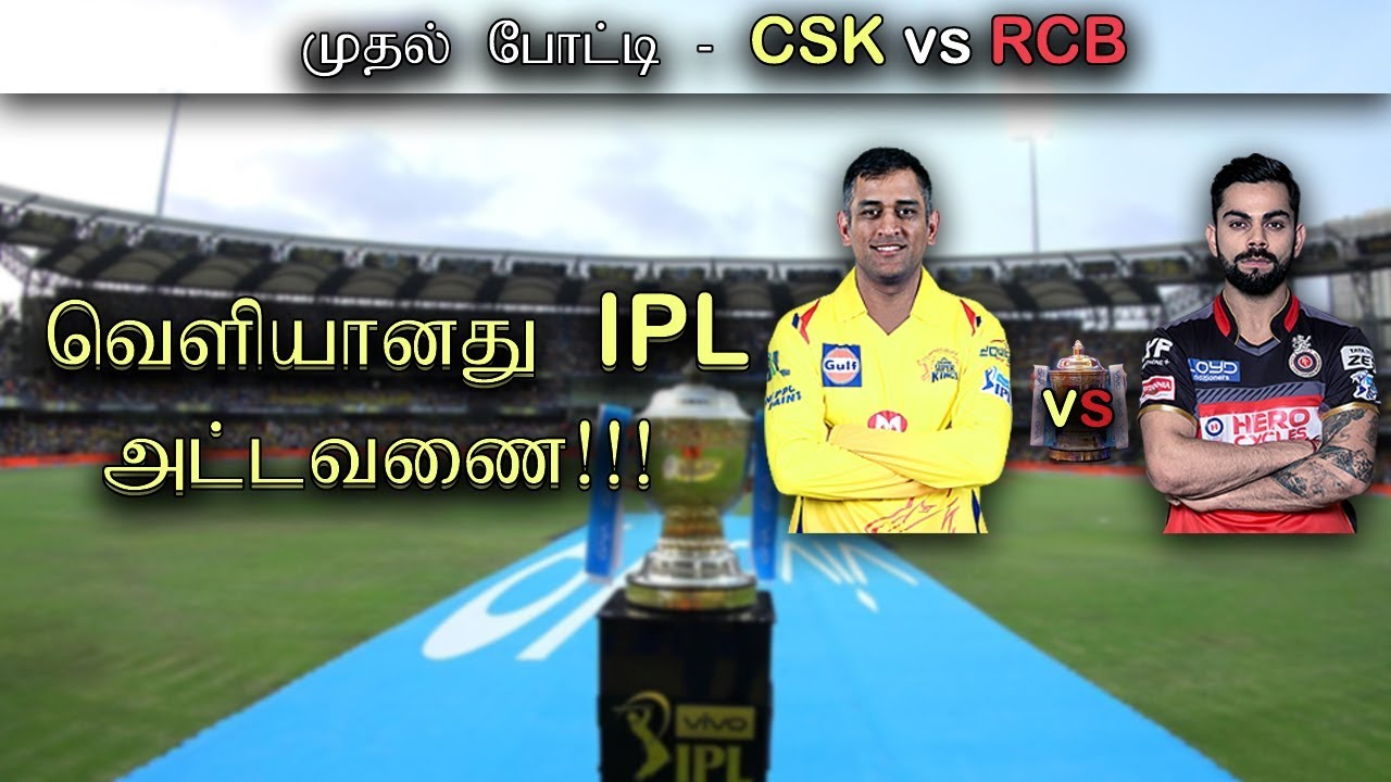 IPL 2019 Live Cricket Score, CSK vs RCB at Chepauk: Kohli-Dhoni Face off in Season Opener