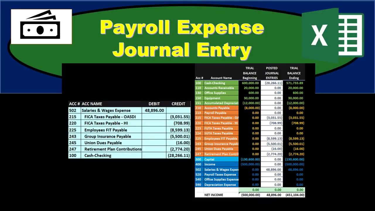 payroll expense journal entry how to record payroll expense and