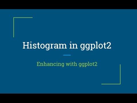 R Tutorial | Creating and enhancing histogram using ggplot package | R  Programming | ggplot