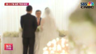 코로나에 결혼 확 줄었다…1981년 통계작성 이후 최소