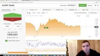 олимп трейд как перевести доллары в рубли