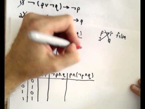 Truth Tables - Tautology and Contradiction