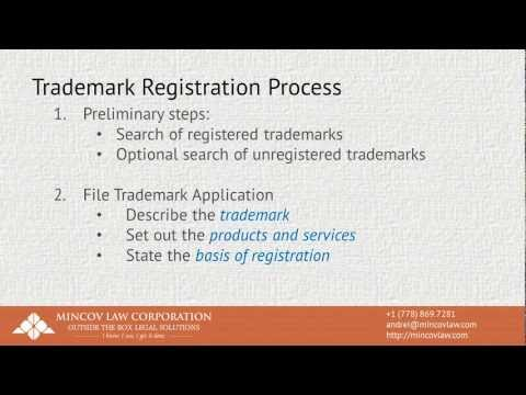 Introduction to Trademarks - Part 7 - Trademark Registration Process | Mincov Law Corporation