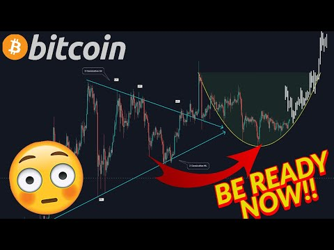 BREAKING!!! BITCOIN BREAKOUT COMING SOON?!!! WHAT IS THIS HEATMAP REFLECTING?!!!