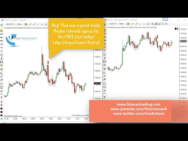 021519 -- Daily Market Review ES CL NQ - Live Futures Trading Call Room
